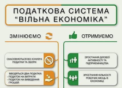 Рекламный буклет Новой налоговой системы Украины