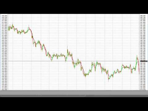 Валютная биржа для новичков