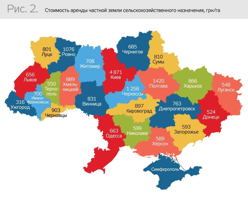 В какую именно Европу хочет Украина?