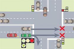 В чем подвох у нарисованной зеленой стрелки светофора