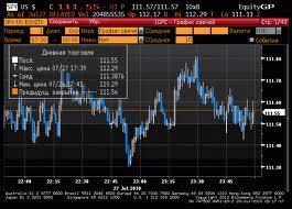 """Компания """"АРТ Капитал"""" начала предоставлять частным инвесторам доступ к торгам на срочном рынке"""