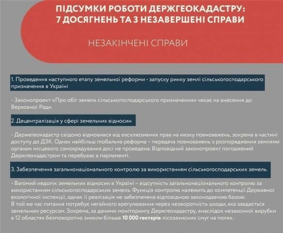 О продолжении земельной реформы в Украине
