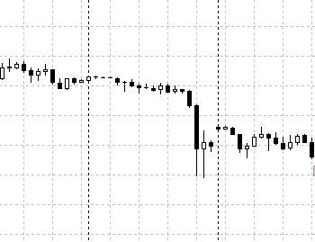 Прошедшая неделя завершилась для рынка акций крупными потерями