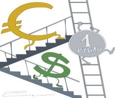 Недавние изменения курса валют