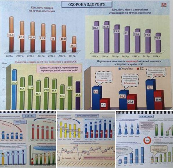 Про резервы в местных бюджетах в Украине.