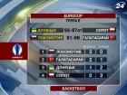 БК «Донецк» вырвал первую победу в Еврокубке