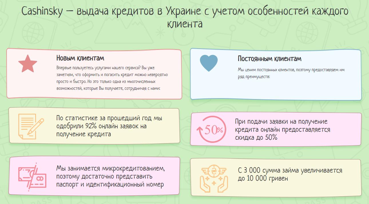 Где взять кредит онлайн на карту в Украине?