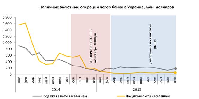 Реальный спрос на валюту может увеличиться из-за роста девальвационных настроений