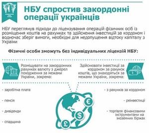 Счета за границей для украинцев стали легальными. Вопросы и ответы.