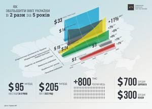 Кто не хочет чтобы украинский бизнес развивался в прозрачных простых условиях без давления налоговой