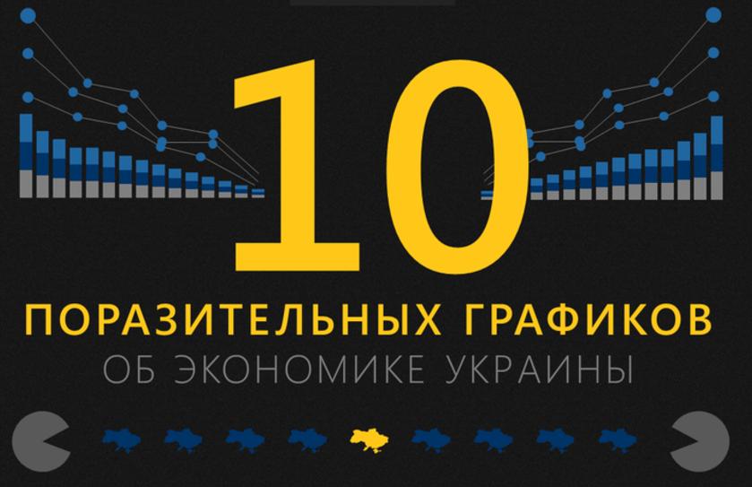 10 графиков, которые изменят ваши представления об экономике Украины