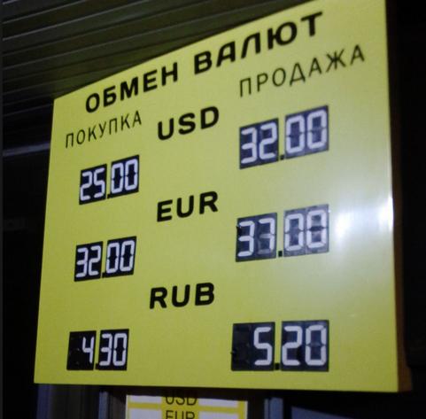 По обменному курсу гривны на сегодня