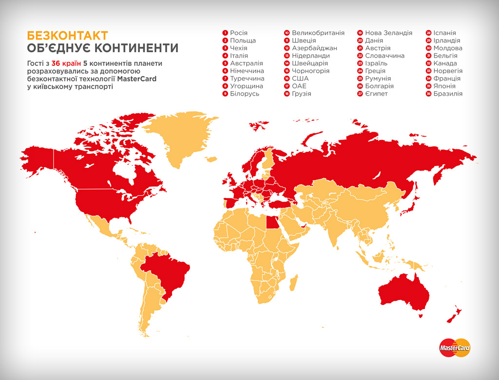 Гости с 5 континентов воспользовались бесконтактной технологией MasterCard® в киевском транспорте в рамках пилотного проекта