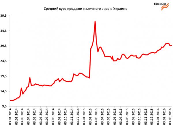 Прикрепленное изображение: evro.png