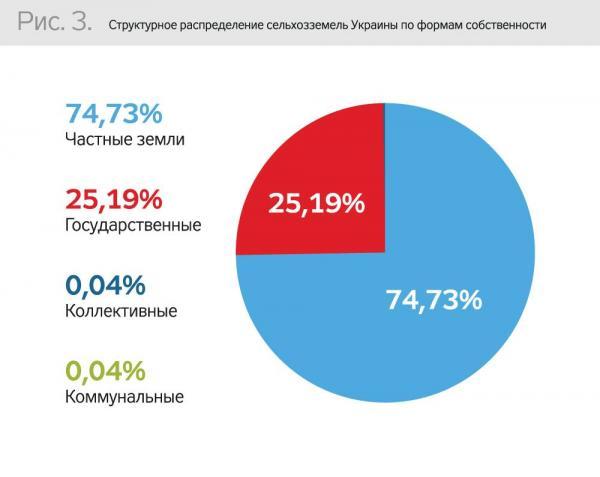 Прикрепленное изображение: ukr3.jpg