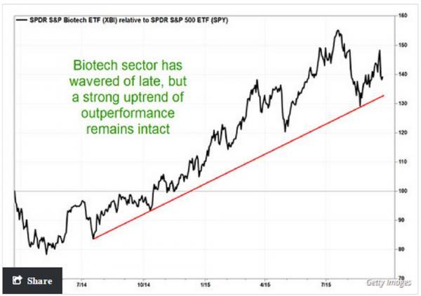 Прикрепленное изображение: chart-biotec33.jpg