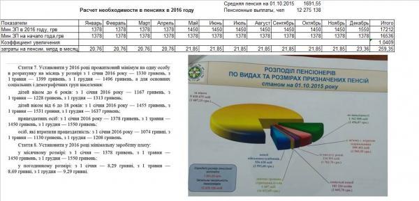Прикрепленное изображение: pensiya.jpg