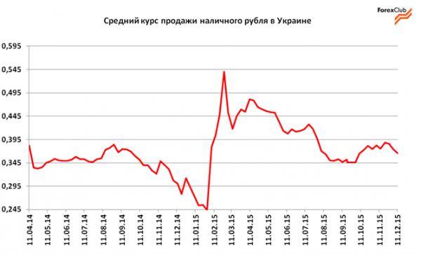 для школьников евро курс на сегодня в москве продажа то